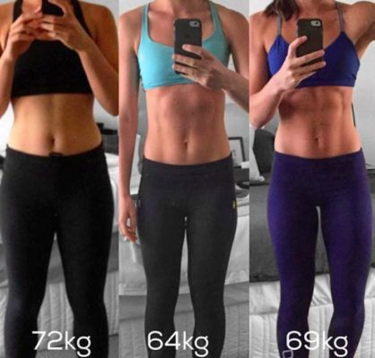 the bikini body motivation and habits guide review