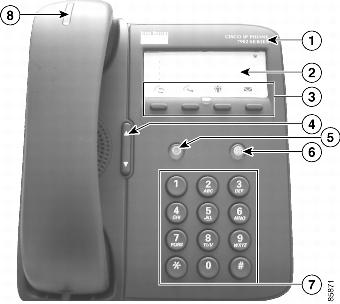 cisco phone system user guide