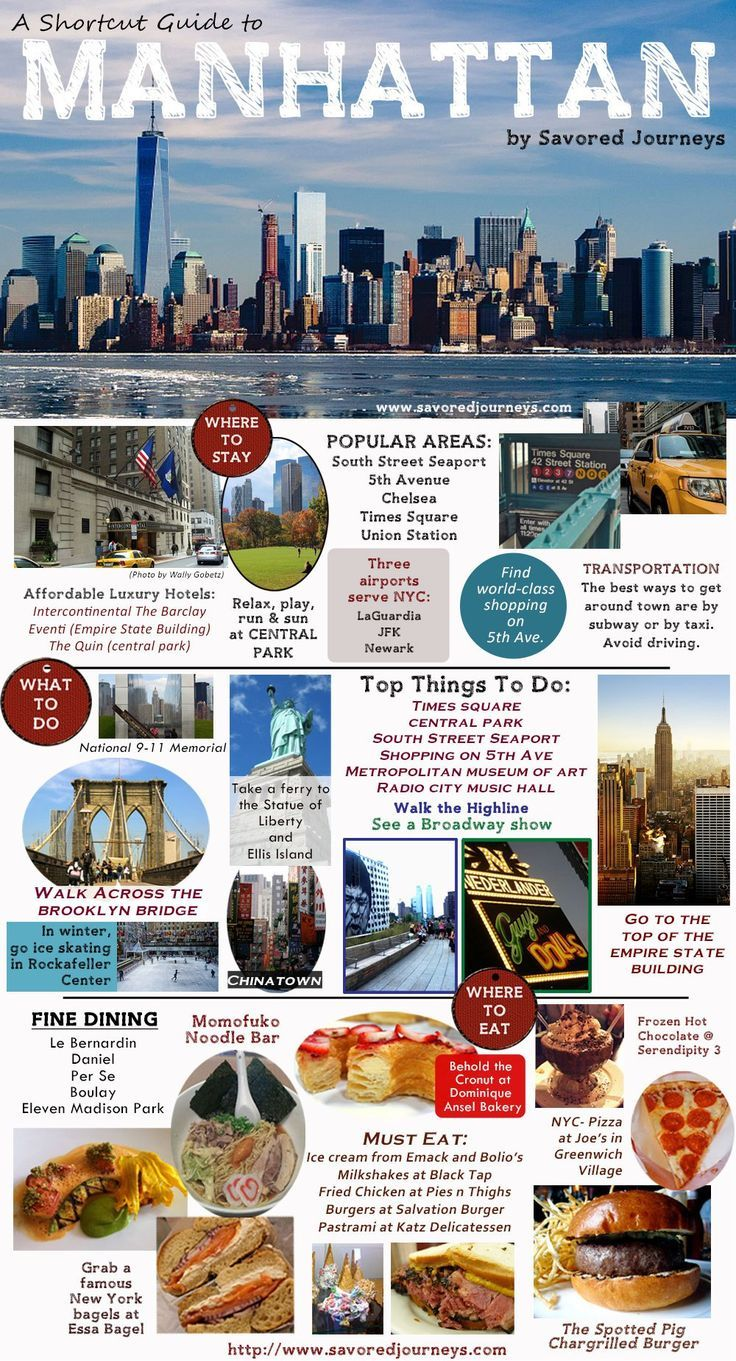 free guide to new york city