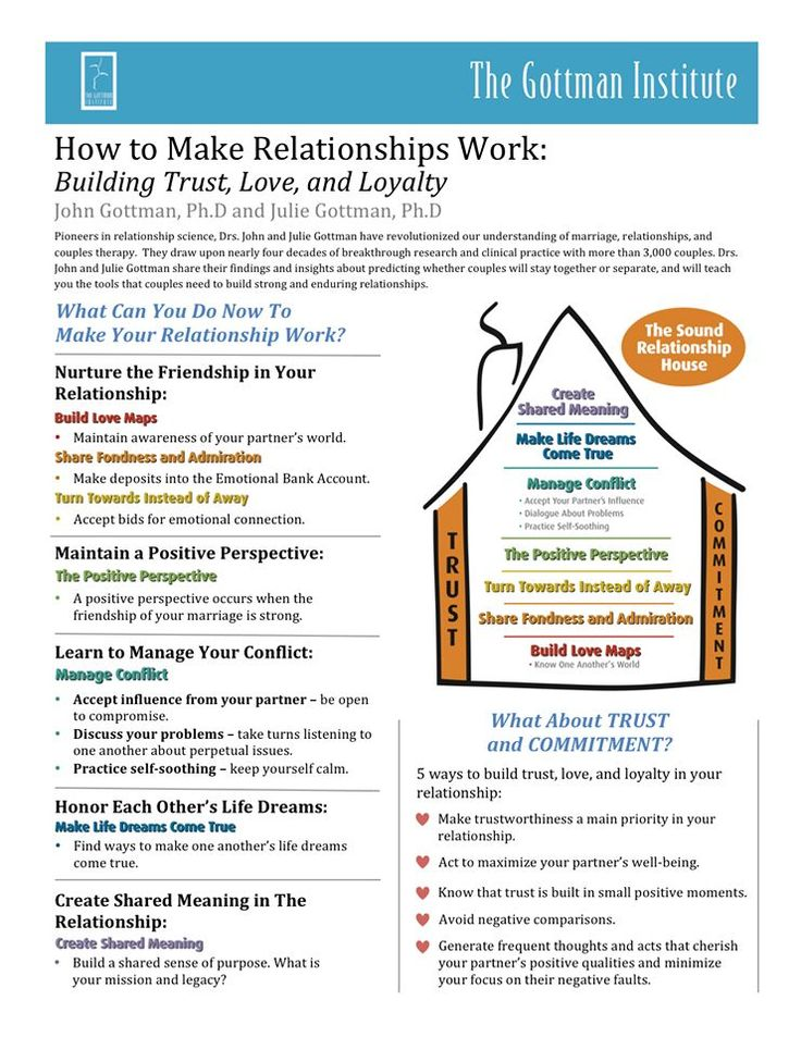couples therapy workbook 30 guided conversations to reconnect relationships pdf