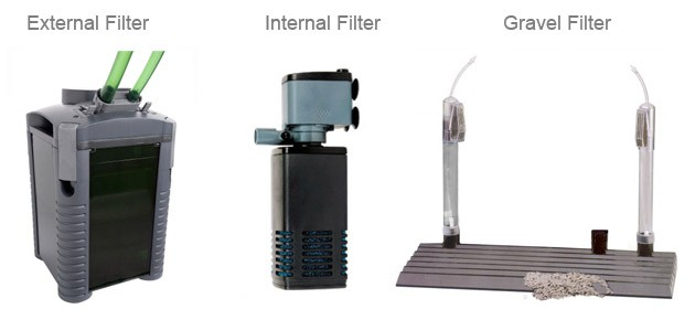 fish tank filter pump size guide