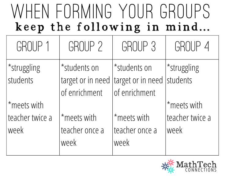 guided math groups 3rd grade